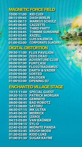 Magnetic Music Festival Artist Line Up Guide 2